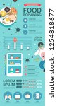 food poisoning infographic with ... | Shutterstock .eps vector #1254818677