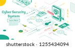 outline cyber security concept. ... | Shutterstock .eps vector #1255434094