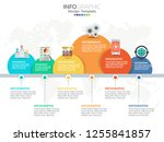 digital marketing concept.... | Shutterstock .eps vector #1255841857