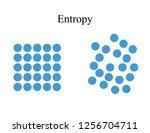 Entropy Vector Illustration....