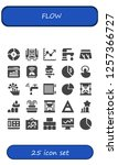 vector icons pack of 25 filled... | Shutterstock .eps vector #1257366727