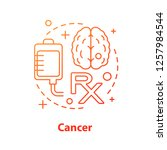 cancer concept icon. medical... | Shutterstock .eps vector #1257984544