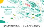 outline cyber security concept. ... | Shutterstock .eps vector #1257985597