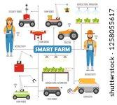 agricultural smart farm... | Shutterstock .eps vector #1258055617