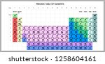 periodic table of elements | Shutterstock .eps vector #1258604161