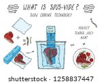 what is sous vide. slow cooking ... | Shutterstock .eps vector #1258837447
