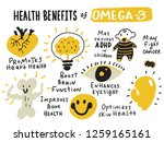Healthy Benefits Of Omega 3....