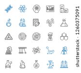molecule icons set. collection... | Shutterstock .eps vector #1260375091