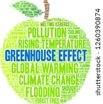 greenhouse effect word cloud on ... | Shutterstock .eps vector #1260390874