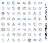 geography icons set. collection ... | Shutterstock .eps vector #1260502174