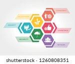 trust infographic concept | Shutterstock .eps vector #1260808351