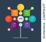 business presentation concept... | Shutterstock .eps vector #1260936157