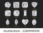 top view of realist vector...   Shutterstock .eps vector #1260940534
