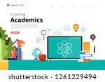 mockup design landing page... | Shutterstock .eps vector #1261229494