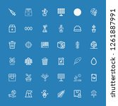 editable 36 environment icons... | Shutterstock .eps vector #1261887991
