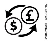 currency exchange sign. pound...   Shutterstock .eps vector #1262106787