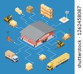 warehouse  storage  logistics... | Shutterstock .eps vector #1262458087