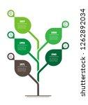 vertical timeline infographics. ... | Shutterstock .eps vector #1262892034