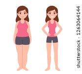 cartoon woman in fitness... | Shutterstock .eps vector #1263064144