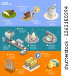 cheese production isometric... | Shutterstock .eps vector #1263180394