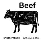 meat cuts   beef. diagrams for... | Shutterstock .eps vector #1263611551