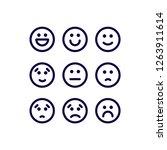 icons satisfaction level. range ... | Shutterstock .eps vector #1263911614