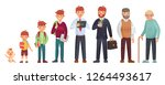 male different age. newborn... | Shutterstock .eps vector #1264493617
