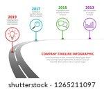 timeline road infographic....   Shutterstock .eps vector #1265211097