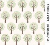cartoon tree seamless vector... | Shutterstock .eps vector #1265595811