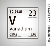 vanadium chemical element with... | Shutterstock .eps vector #1265699674