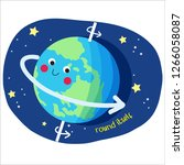Earth Rotate Around Itself In...