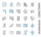 degree icons set. collection of ... | Shutterstock .eps vector #1266173494