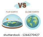 theory of flat earth. flat... | Shutterstock .eps vector #1266270427