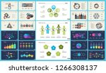 set of sales or production... | Shutterstock .eps vector #1266308137