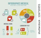 infographics medical with icons ... | Shutterstock .eps vector #126710351