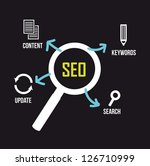 seo illustration with... | Shutterstock .eps vector #126710999