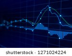 Stock market trading graph and candlestick chart for financial investment concept. Abstract finance background. - stock photo