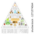 vegetarian food pyramid.... | Shutterstock .eps vector #1271574064