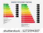 energy efficiency rating ... | Shutterstock .eps vector #1272594307