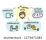 cute colorful cartoon...   Shutterstock .eps vector #1273471381