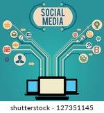 social media concept   vector... | Shutterstock .eps vector #127351145