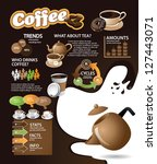 coffee infographic elements.... | Shutterstock .eps vector #127443071