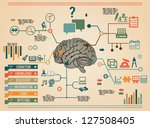 retro infographic of education  ... | Shutterstock .eps vector #127508405
