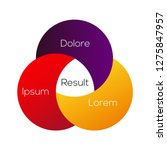 venn diagram infographic . 3 ... | Shutterstock .eps vector #1275847957