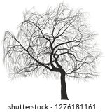 vector illustration   weeping... | Shutterstock .eps vector #1276181161