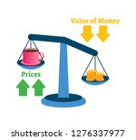 inflation vector illustration.... | Shutterstock .eps vector #1276337977