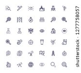 editable 36 discovery icons for ...   Shutterstock .eps vector #1277758057