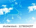 2d rendering cloud computing ...   Shutterstock . vector #1278034297