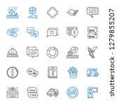 help icons set. collection of...