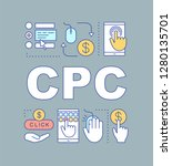 cpc word concepts banner....